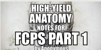 High-Yield Anatomy Notes for FCPS Part 1