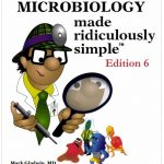 Clinical Microbiology Made Ridiculously Simple 6th Edition PDF