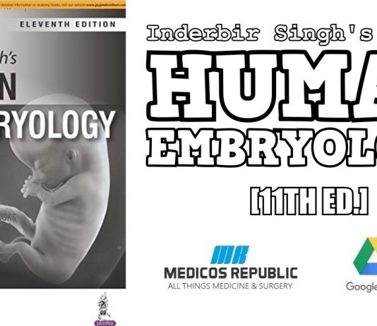 Inderbir Singh's Human Embryology 11th Edition PDF