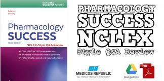 Pharmacology Success NCLEX-Style Q&A Review 3rd Edition PDF